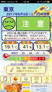 WBGT4段階