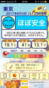 WBGT5段階